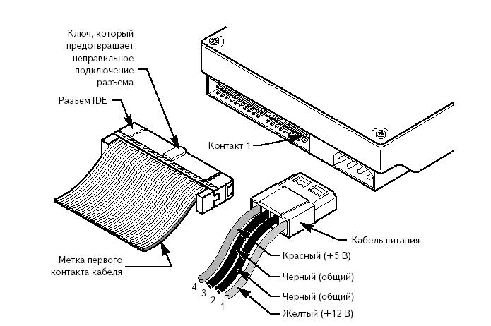 Tipos De Unidades De Disco Magntico Los Parmetros Clave Nzhmd